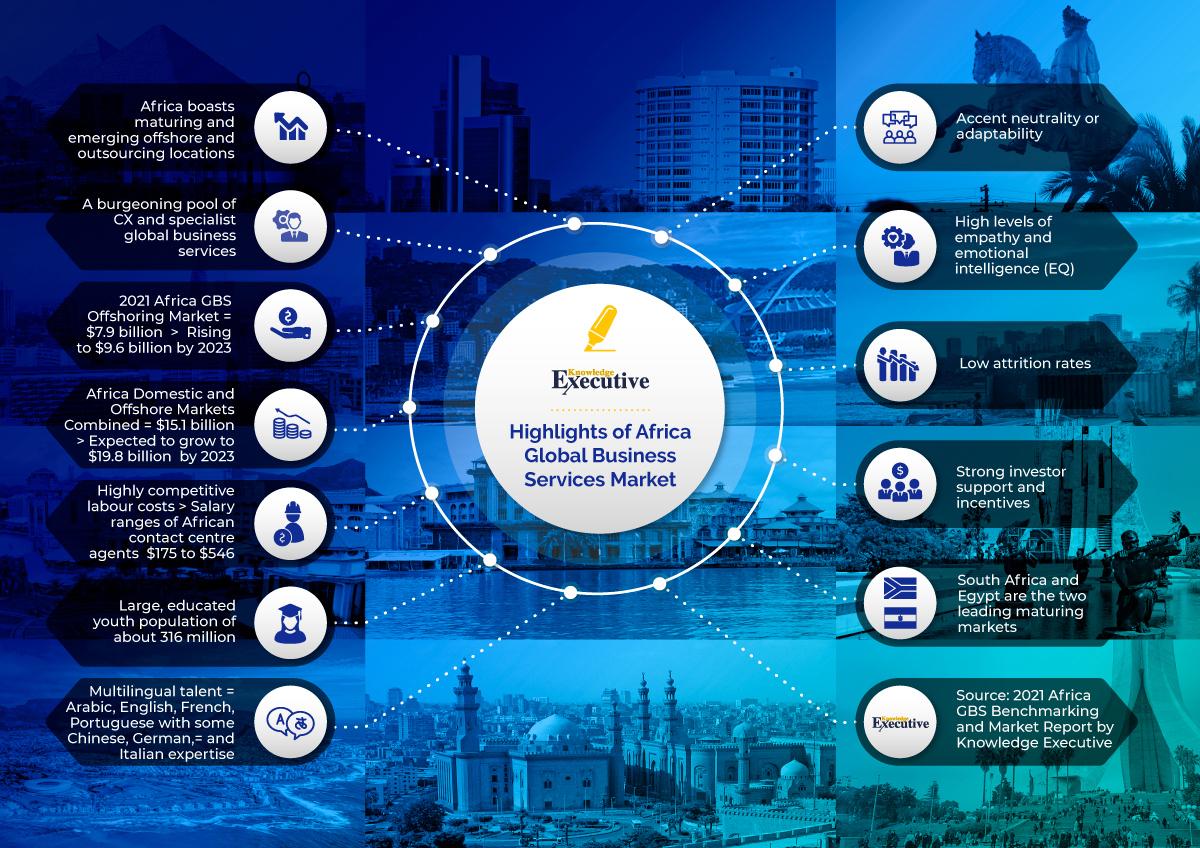 Infographic-Africa-GBS-Market-Report-GBSWORLD